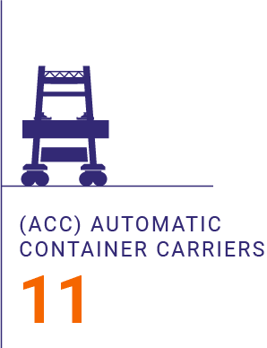 equipment automatic container carriers