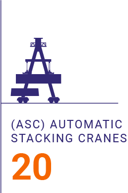 equipment automatic stacking cranes